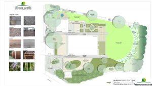 Gartenplanung Lübeck